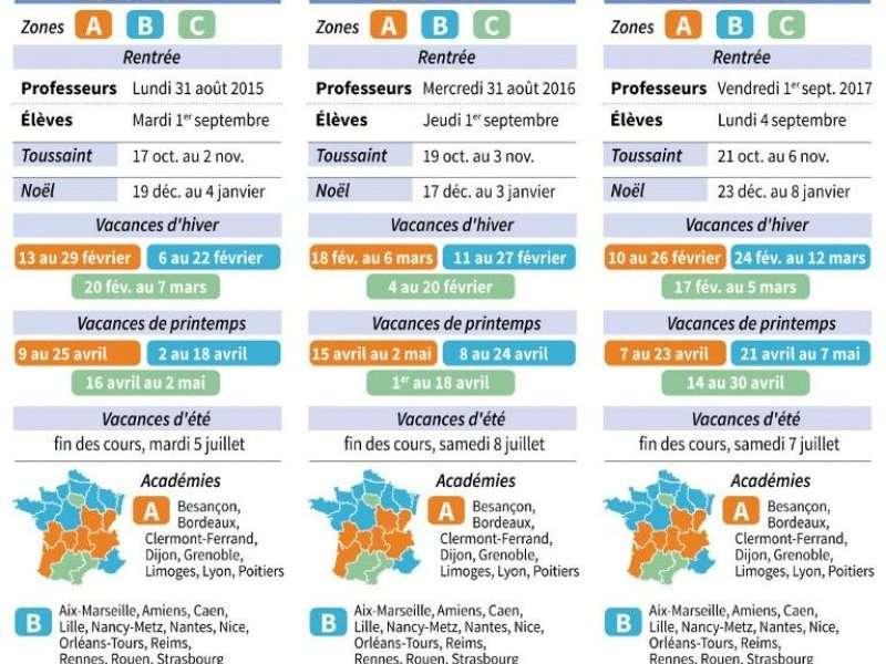 nouveau-calendrier-scolaire-l-academie-de-bordeaux-sera-en-zone-a